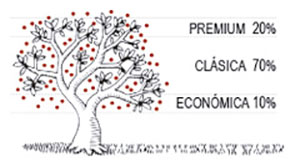 Tany-Nature-Grandma-Lila-Castel-Novo-premium-clasica-economica-fruta-Extremadura