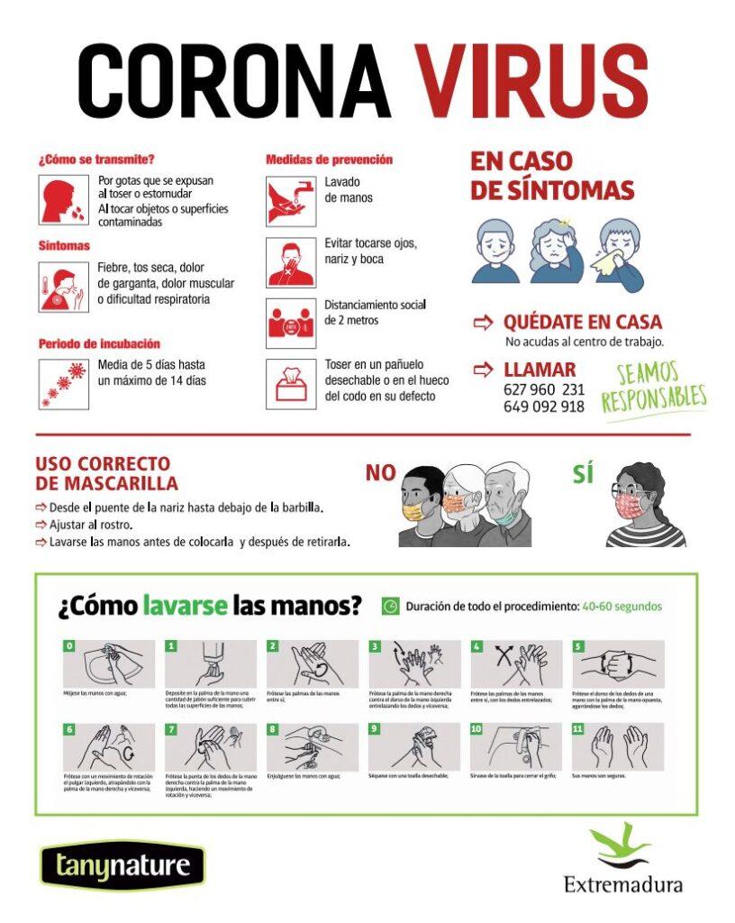 Cartel Coronavirus Tany Nature